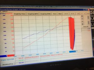 Nick FRS on a Dyno at 282.5 WHP